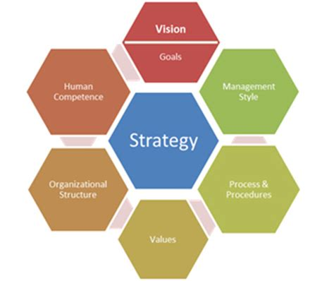 Marketing Strategy Sample Business Plan Entrepreneur